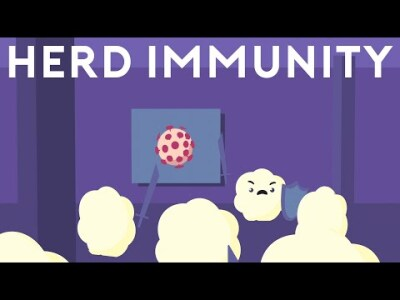 Herd Immunity and COVID 19 | When will we be Protected?