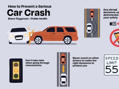 car crash infographic