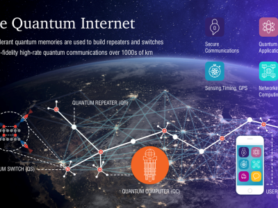 BYU Engineering involved in $26M National Science Foundation quantum internet project