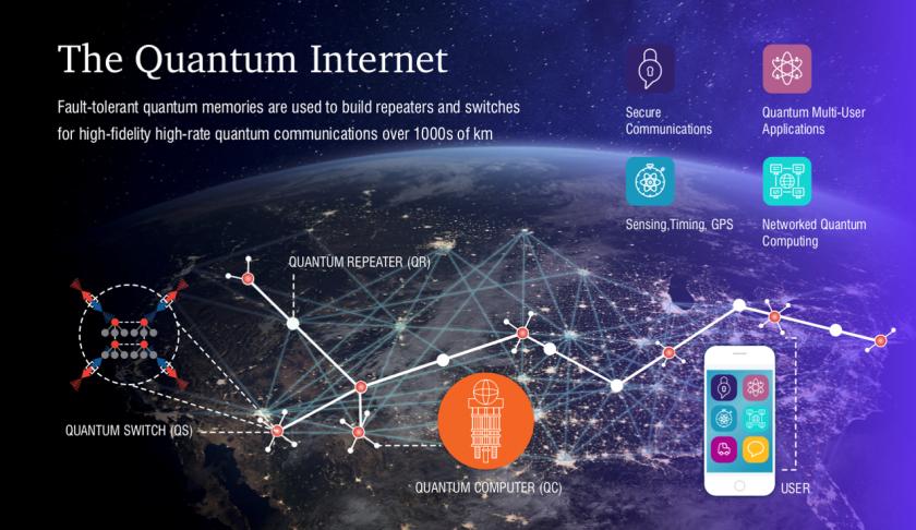 Quantum-Internet-graphic.png