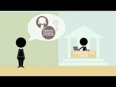 FAFSA: Determining Your Dependency Status