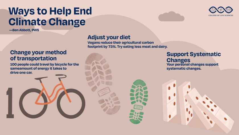 Ways to help end climate change