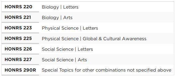 Screenshot_2019-10-24 Faculty Honors Program.png