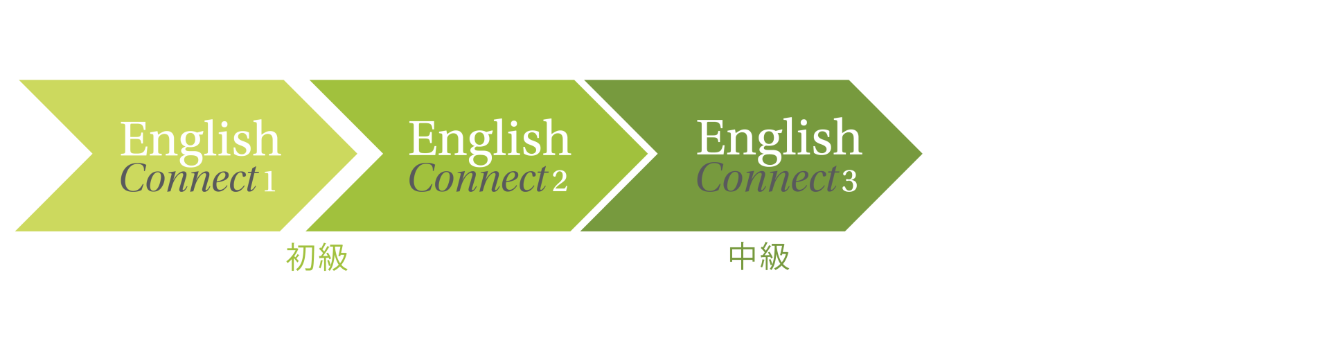 EnglishConnect山形模様のアイコン