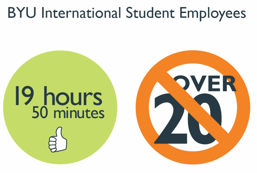Image of how many hours International Student Employees can work.