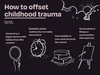 childhood trauma infographic