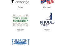 Graduate Study Abroad Fellowships