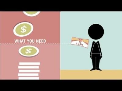 Responsible Borrowing