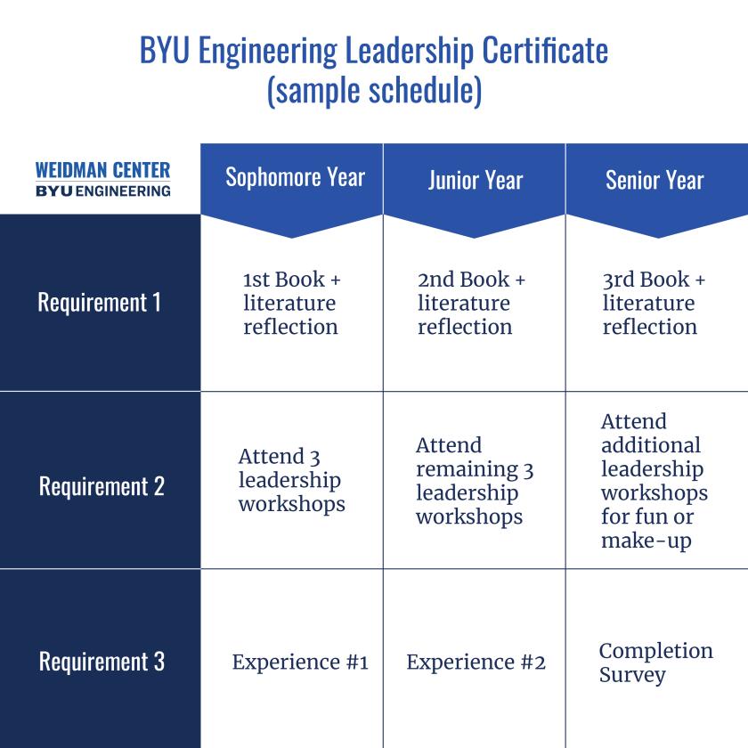 Weidman center for global leadership certificate (sample schedule)-01.png
