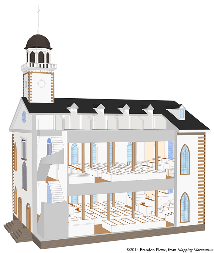 The Kirtland Temple