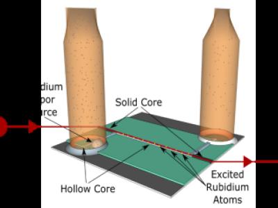 On-chip atomic spectroscopy