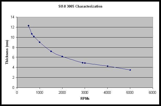 su8305_graph.jpg