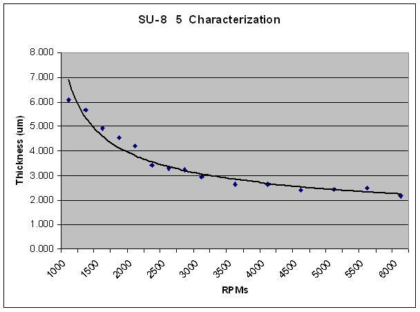 su85_graph.jpg