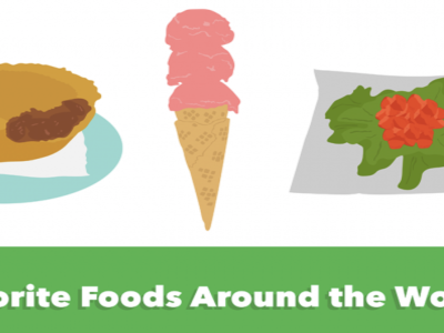 """Illustration of a pie, ice cream cone and a lettuce wrap with the text """"Favorite Foods Around the World"""" written below"""