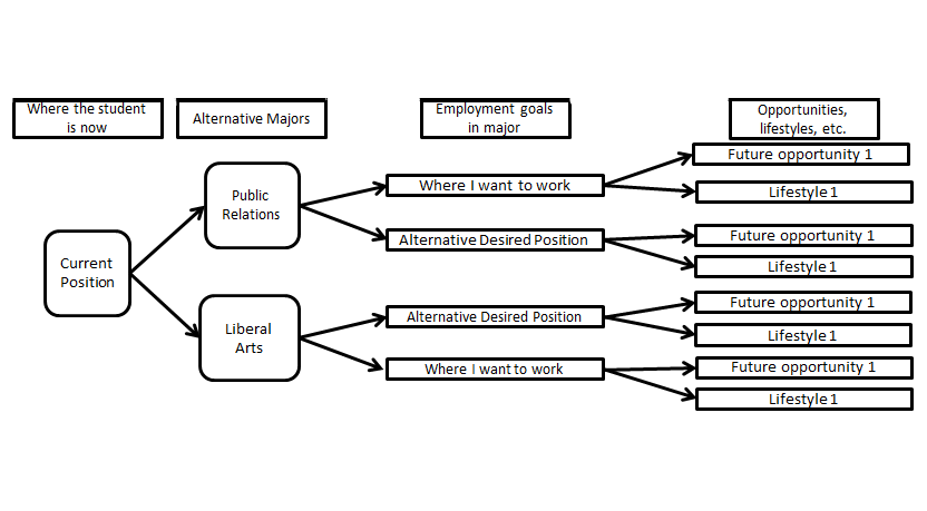Future Map.png