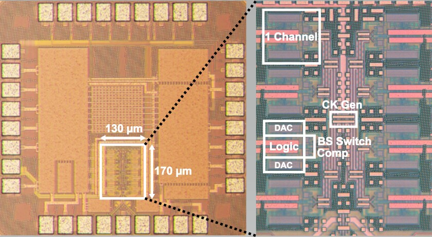 Microscopic view of ADC chip created by Dr. Wood Chiang.