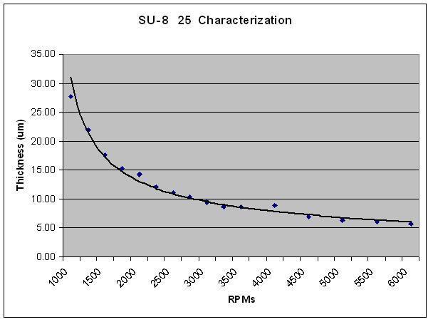 su825_graph.jpg