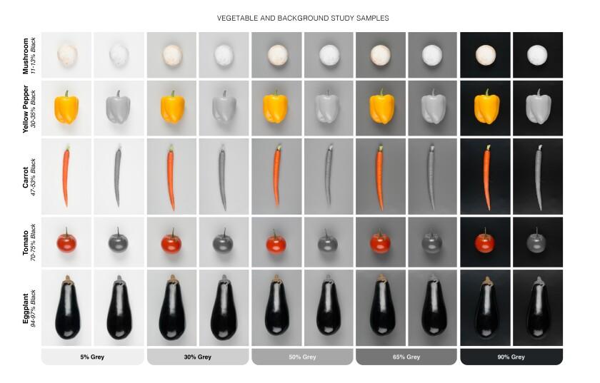 Study screenshot of vegetables