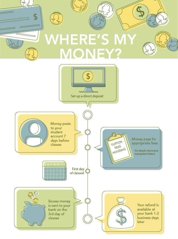 Refund-Infographic-01.jpg