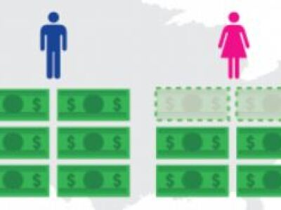 Icons representing male and female, showing the male with more money to represent the gender wage gap.