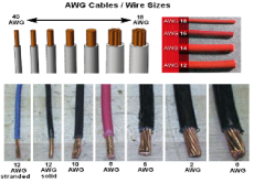 Wire Sizes/Current Loads